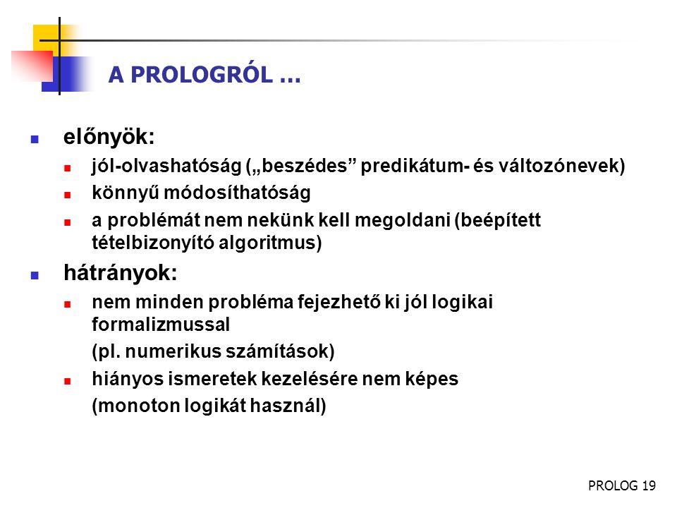 """PROLOG 19 A PROLOGRÓL … előnyök: jól-olvashatóság (""""beszédes"""" predikátum- és változónevek) könnyű módosíthatóság a problémát nem nekünk kell megoldani"""