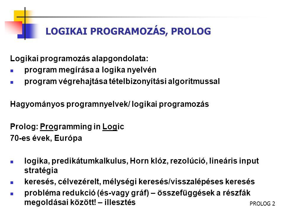 PROLOG 3 PROLOG PROGRAM ELEMEI alap adatstruktúrák termek konstansok (atomok, ~ objektumkonstansok) a, a17, 127 változók (~ objektumváltozók) X, X23 funkcionális termek (~ függvények) a(X, Y), a(a(1), a(2)), a(d(X, Z), u) funktor + argumentumok (termek) A(X, Y) listák [1, 2, 3], [X| Y], [a(1), a(3)], [[1], [2, 3, 4]], [ ] fej (head), farok (tail)