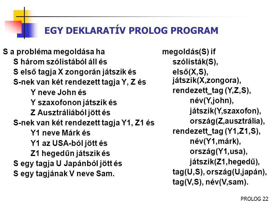 PROLOG 22 S a probléma megoldása ha S három szólistából áll és S első tagja X zongorán játszik és S-nek van két rendezett tagja Y, Z és Y neve John és