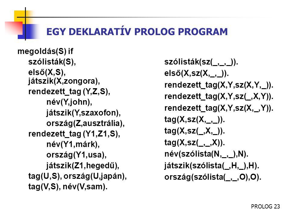 PROLOG 23 EGY DEKLARATÍV PROLOG PROGRAM megoldás(S) if szólisták(S), első(X,S), játszik(X,zongora), rendezett_tag (Y,Z,S), név(Y,john), játszik(Y,szax
