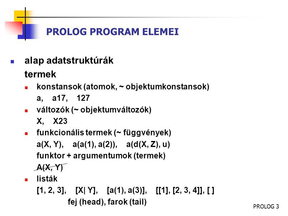 PROLOG 3 PROLOG PROGRAM ELEMEI alap adatstruktúrák termek konstansok (atomok, ~ objektumkonstansok) a, a17, 127 változók (~ objektumváltozók) X, X23 f