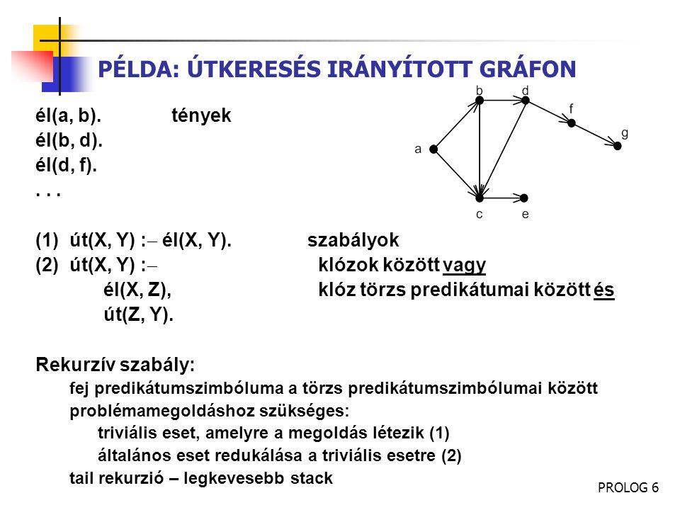 PROLOG 6 PÉLDA: ÚTKERESÉS IRÁNYÍTOTT GRÁFON él(a, b).tények él(b, d). él(d, f).... (1)út(X, Y) :  él(X, Y).szabályok (2)út(X, Y) :  klózok között va