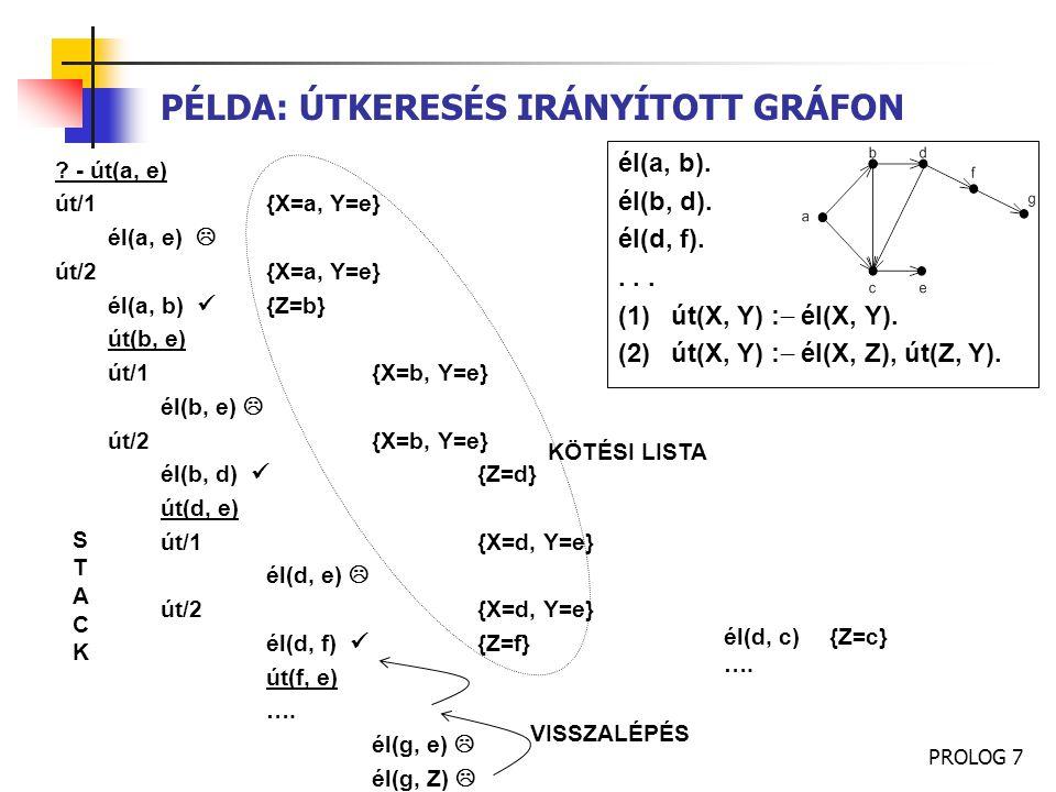 PROLOG 18 A PROLOGRÓL … program módosítása futás közben adat/program: klóz retract(klóz/tény), assert(klóz/tény),...