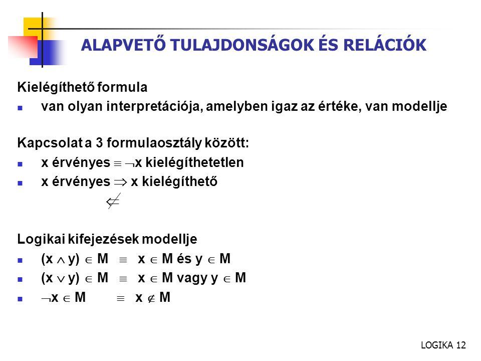 LOGIKA 12 ALAPVETŐ TULAJDONSÁGOK ÉS RELÁCIÓK Kielégíthető formula van olyan interpretációja, amelyben igaz az értéke, van modellje Kapcsolat a 3 formu