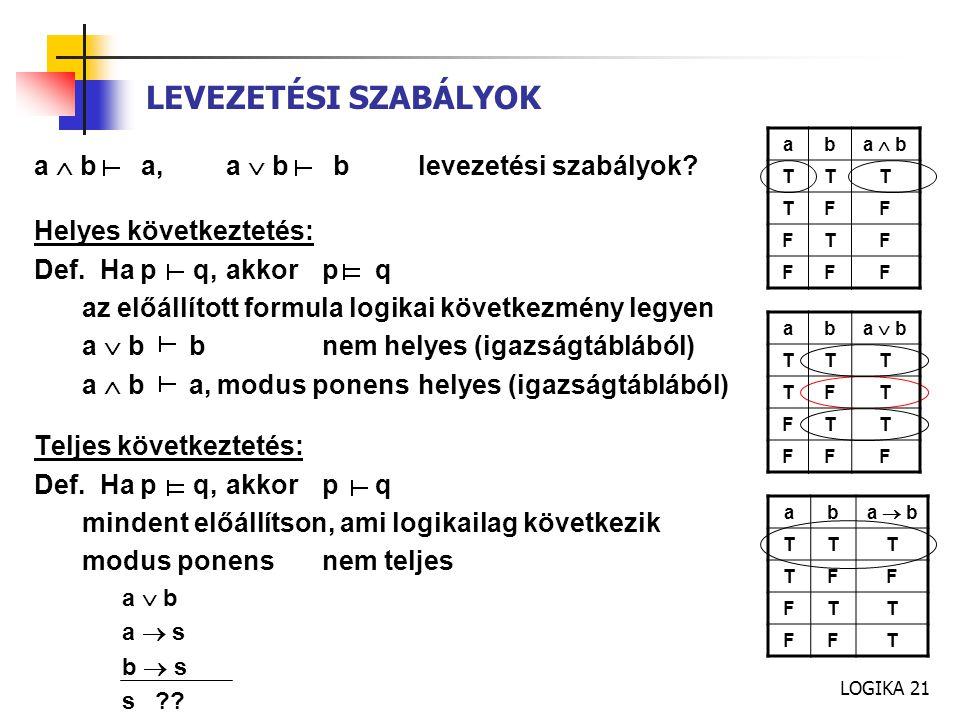 LOGIKA 21 a  b a,a  b b levezetési szabályok? Helyes következtetés: Def. Ha p q,akkor p q az előállított formula logikai következmény legyen a  b b