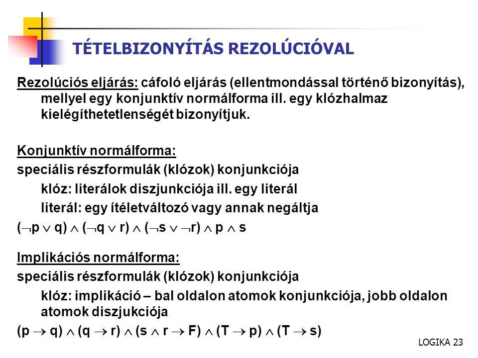 LOGIKA 23 Rezolúciós eljárás: cáfoló eljárás (ellentmondással történő bizonyítás), mellyel egy konjunktív normálforma ill. egy klózhalmaz kielégíthete