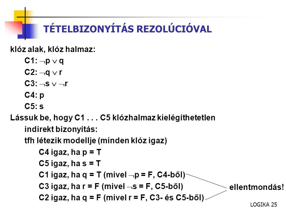 LOGIKA 25 klóz alak, klóz halmaz: C1:  p  q C2:  q  r C3:  s   r C4: p C5: s Lássuk be, hogy C1... C5 klózhalmaz kielégíthetetlen indirekt bizo