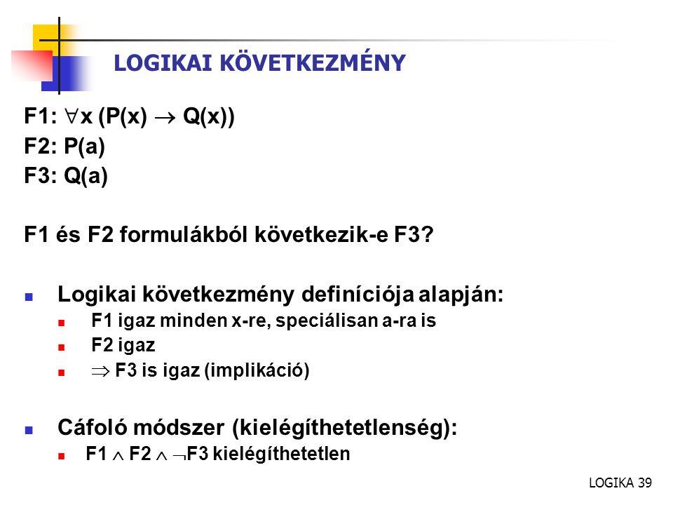 LOGIKA 39 LOGIKAI KÖVETKEZMÉNY F1:  x (P(x)  Q(x)) F2: P(a) F3: Q(a) F1 és F2 formulákból következik-e F3? Logikai következmény definíciója alapján: