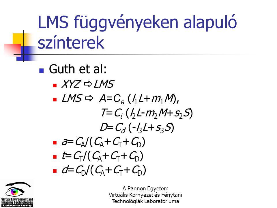 A Pannon Egyetem Virtuális Környezet és Fénytani Technológiák Laboratóriuma LMS függvényeken alapuló színterek Guth et al: XYZ  LMS LMS  A=C a (l 1 L+m 1 M), T=C t (l 2 L-m 2 M+s 2 S) D=C d (-l 3 L+s 3 S) a=C A /(C A +C T +C D ) t=C T /(C A +C T +C D ) d=C D /(C A +C T +C D )