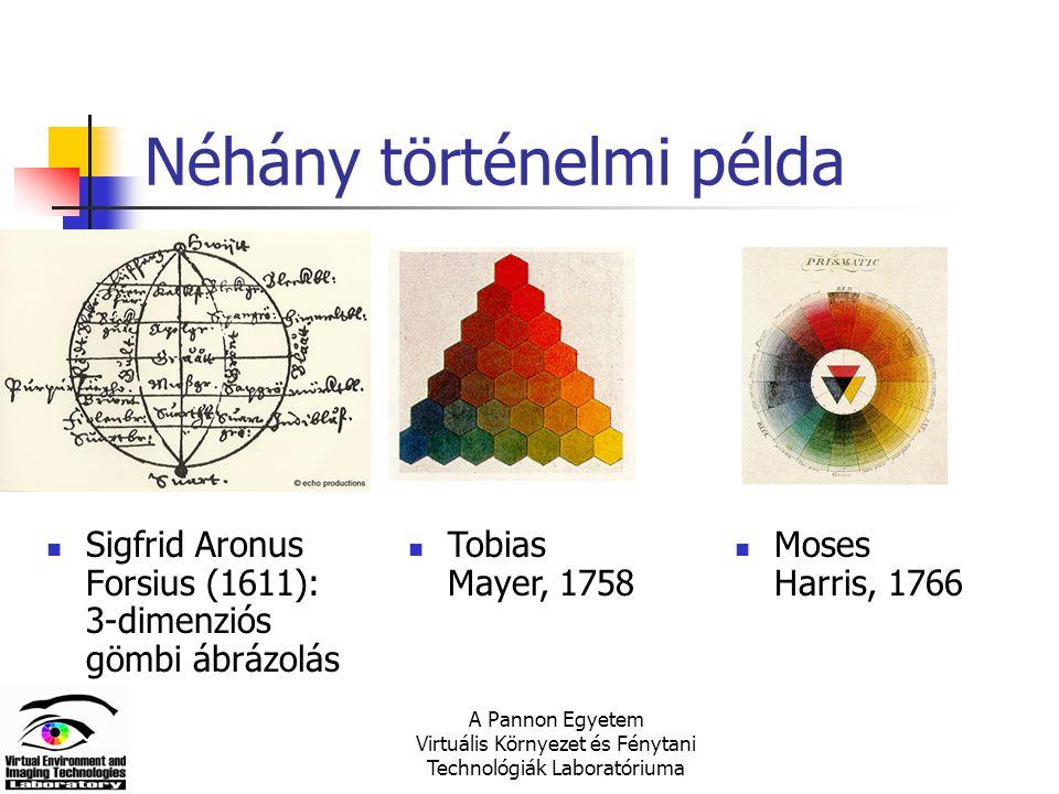 A Pannon Egyetem Virtuális Környezet és Fénytani Technológiák Laboratóriuma Néhány történelmi példa Sigfrid Aronus Forsius (1611): 3-dimenziós gömbi ábrázolás Tobias Mayer, 1758 Moses Harris, 1766