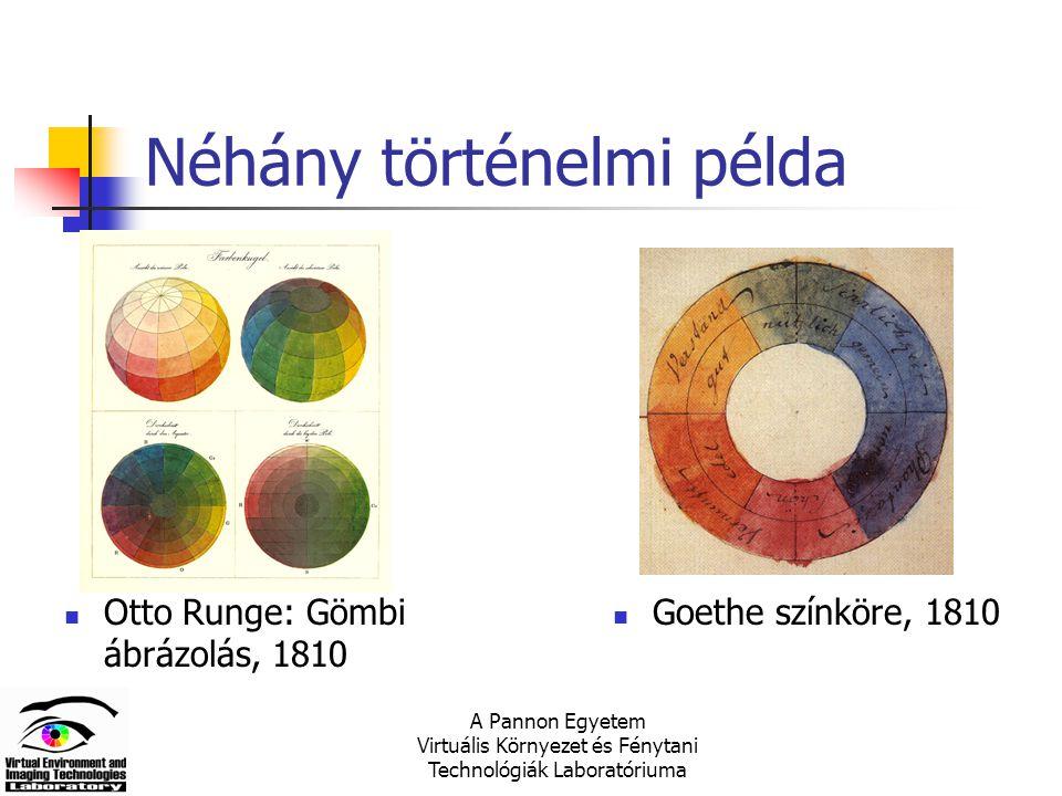A Pannon Egyetem Virtuális Környezet és Fénytani Technológiák Laboratóriuma Néhány történelmi példa Otto Runge: Gömbi ábrázolás, 1810 Goethe színköre,