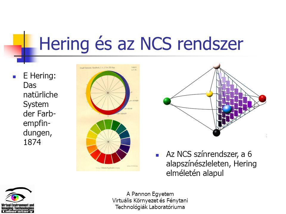 A Pannon Egyetem Virtuális Környezet és Fénytani Technológiák Laboratóriuma Hering és az NCS rendszer E Hering: Das natürliche System der Farb- empfin- dungen, 1874 Az NCS színrendszer, a 6 alapszínészleleten, Hering elméletén alapul