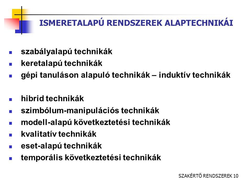 SZAKÉRTŐ RENDSZEREK 10 ISMERETALAPÚ RENDSZEREK ALAPTECHNIKÁI szabályalapú technikák keretalapú technikák gépi tanuláson alapuló technikák – induktív technikák hibrid technikák szimbólum-manipulációs technikák modell-alapú következtetési technikák kvalitatív technikák eset-alapú technikák temporális következtetési technikák
