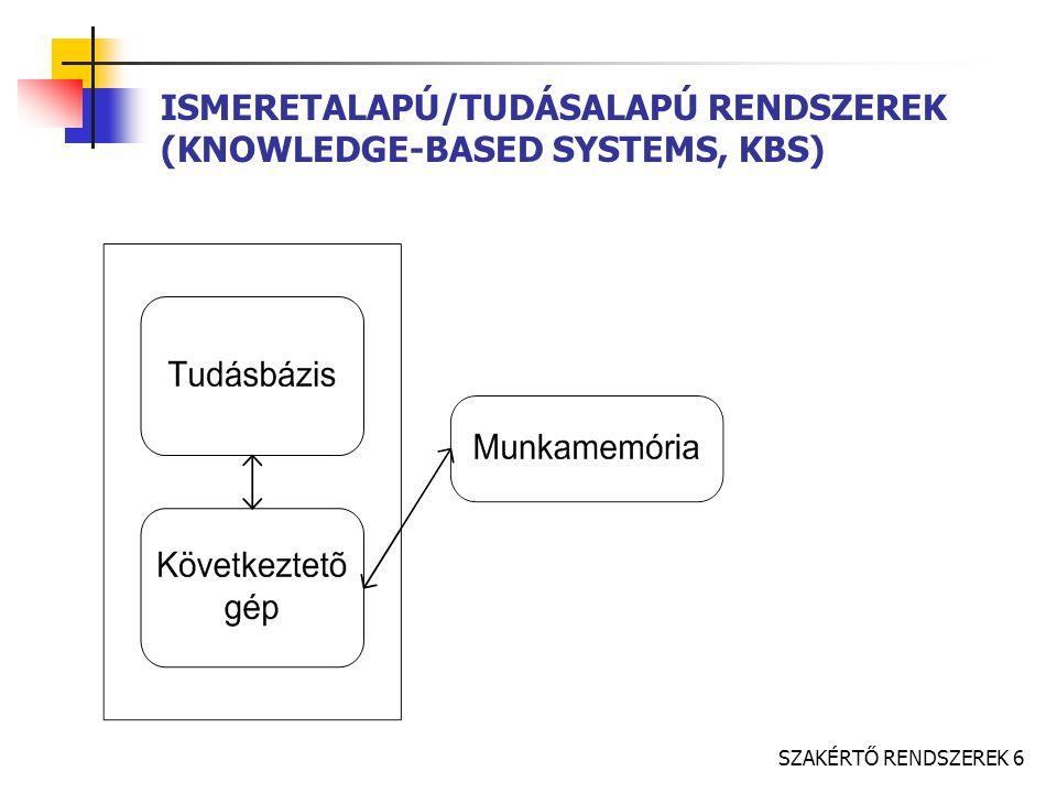SZAKÉRTŐ RENDSZEREK 6 ISMERETALAPÚ/TUDÁSALAPÚ RENDSZEREK (KNOWLEDGE-BASED SYSTEMS, KBS)