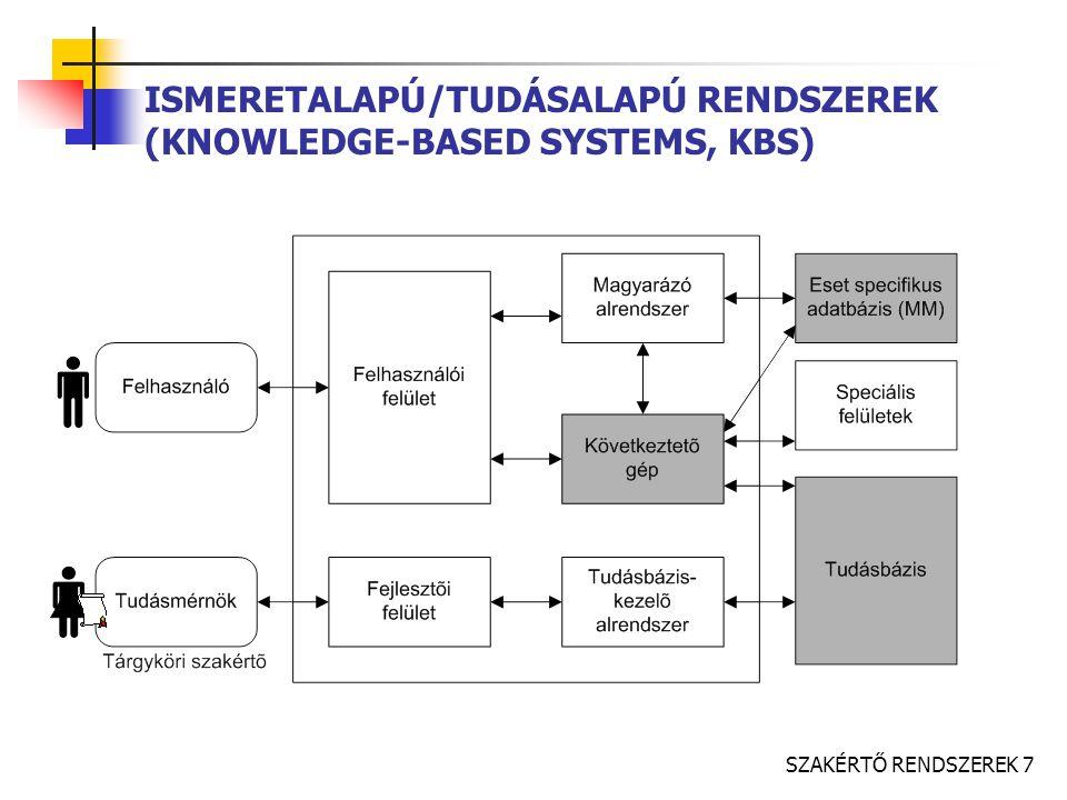 SZAKÉRTŐ RENDSZEREK 7 ISMERETALAPÚ/TUDÁSALAPÚ RENDSZEREK (KNOWLEDGE-BASED SYSTEMS, KBS)