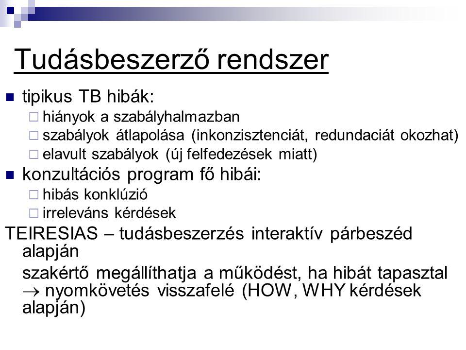 Tudásbeszerző rendszer tipikus TB hibák:  hiányok a szabályhalmazban  szabályok átlapolása (inkonzisztenciát, redundaciát okozhat)  elavult szabályok (új felfedezések miatt) konzultációs program fő hibái:  hibás konklúzió  irreleváns kérdések TEIRESIAS – tudásbeszerzés interaktív párbeszéd alapján szakértő megállíthatja a működést, ha hibát tapasztal  nyomkövetés visszafelé (HOW, WHY kérdések alapján)