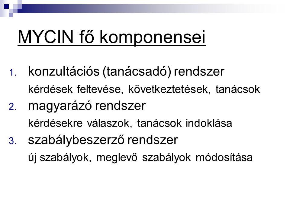 MYCIN fő komponensei 1.