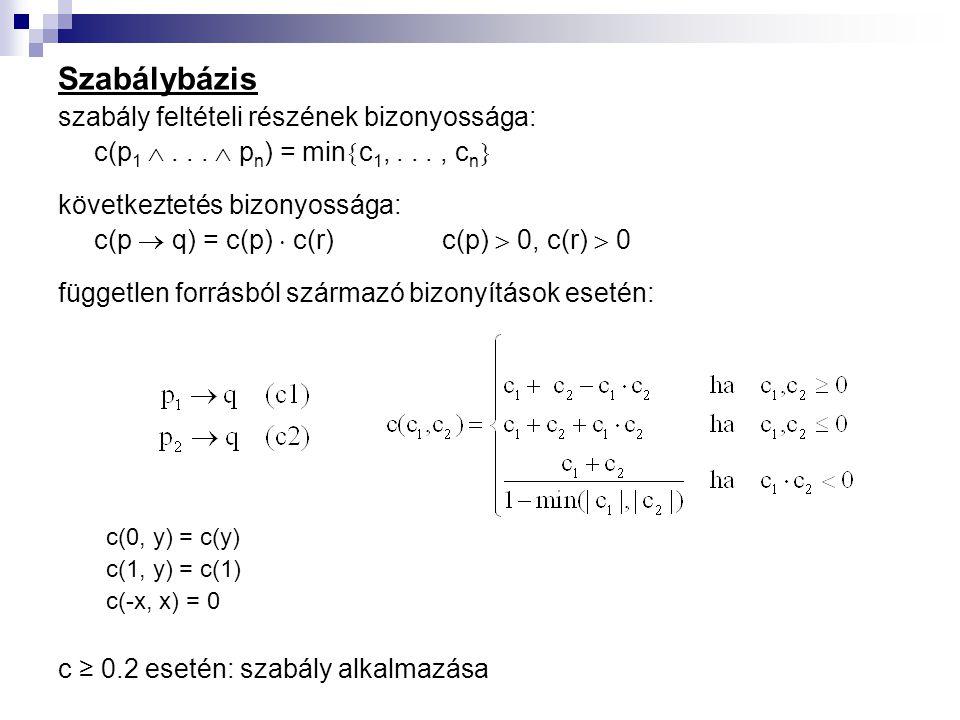 Szabálybázis szabály feltételi részének bizonyossága: c(p 1 ...
