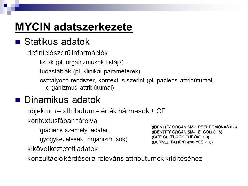 MYCIN adatszerkezete Statikus adatok definíciószerű információk listák (pl.