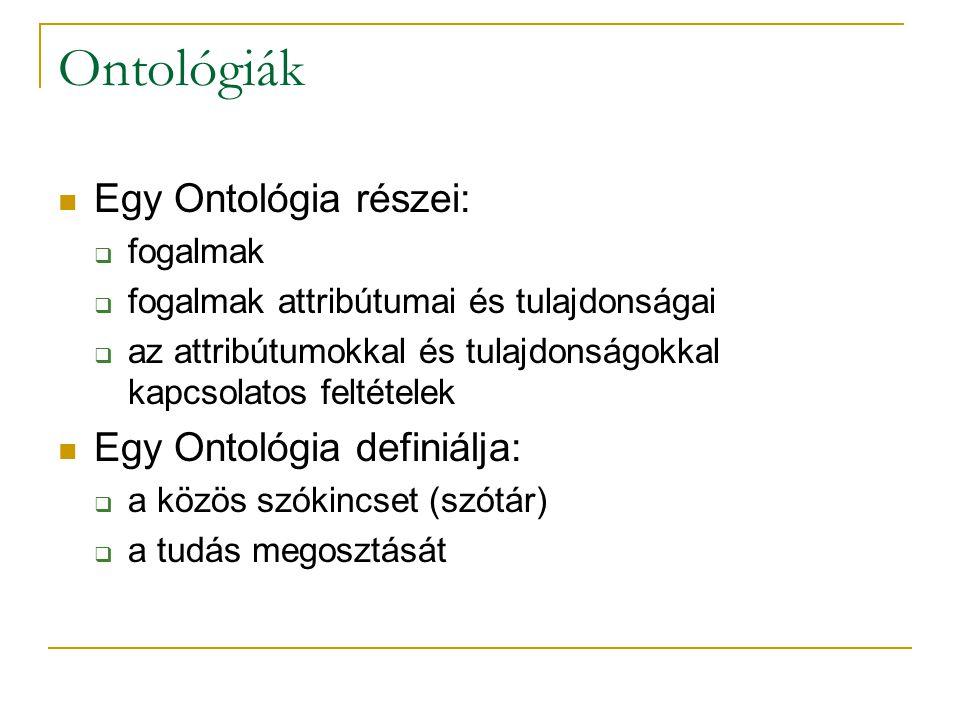 Ontológiák Egy Ontológia részei:  fogalmak  fogalmak attribútumai és tulajdonságai  az attribútumokkal és tulajdonságokkal kapcsolatos feltételek Egy Ontológia definiálja:  a közös szókincset (szótár)  a tudás megosztását