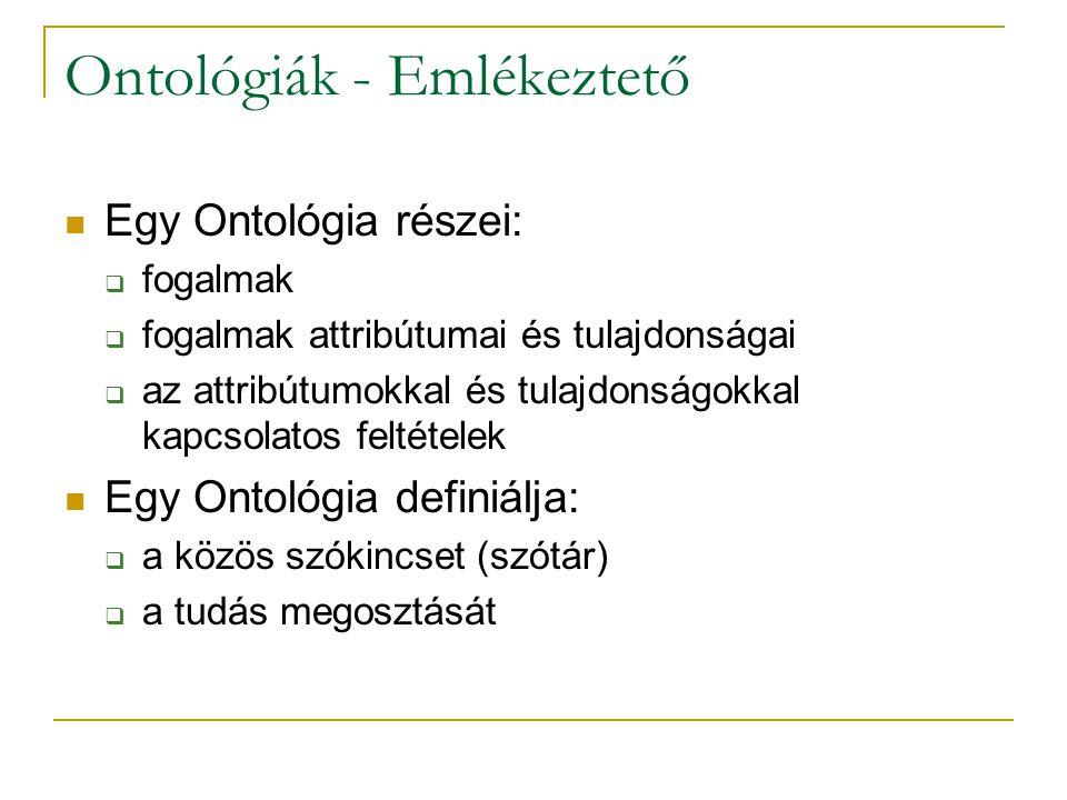 Ontológiák - Emlékeztető Egy Ontológia részei:  fogalmak  fogalmak attribútumai és tulajdonságai  az attribútumokkal és tulajdonságokkal kapcsolatos feltételek Egy Ontológia definiálja:  a közös szókincset (szótár)  a tudás megosztását