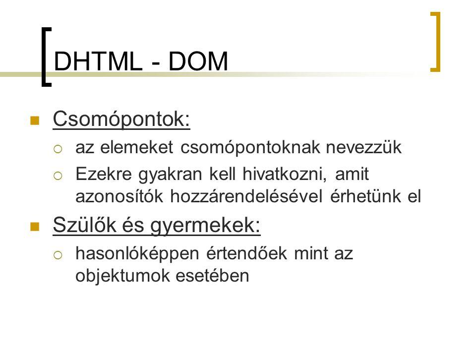 DHTML - DOM Csomópontok:  az elemeket csomópontoknak nevezzük  Ezekre gyakran kell hivatkozni, amit azonosítók hozzárendelésével érhetünk el Szülők