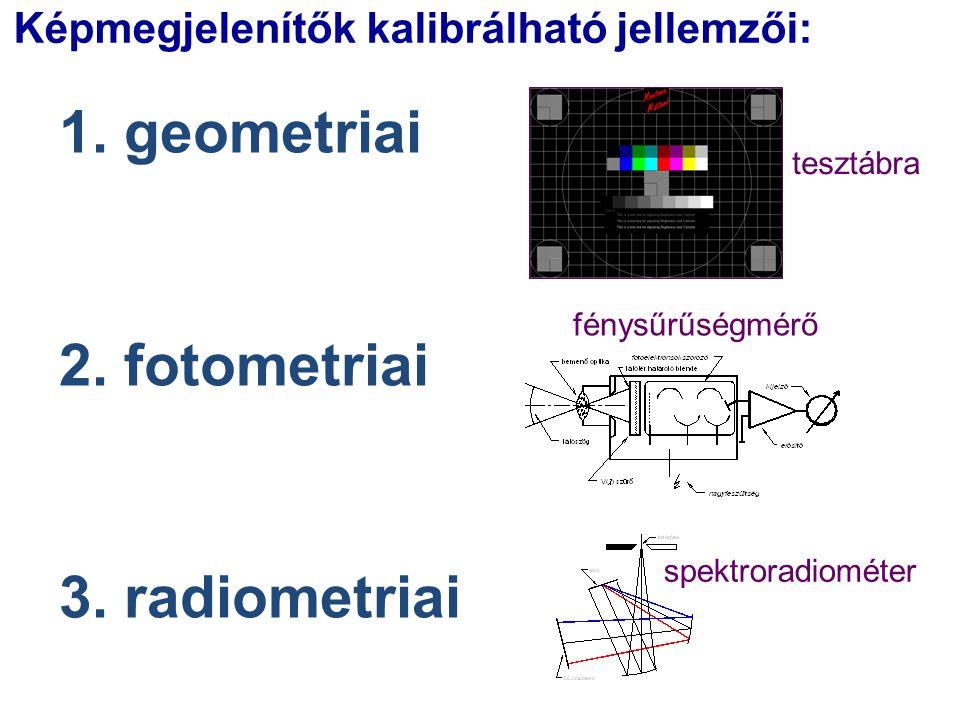 Képmegjelenítők kalibrálható jellemzői: 1. geometriai 2.