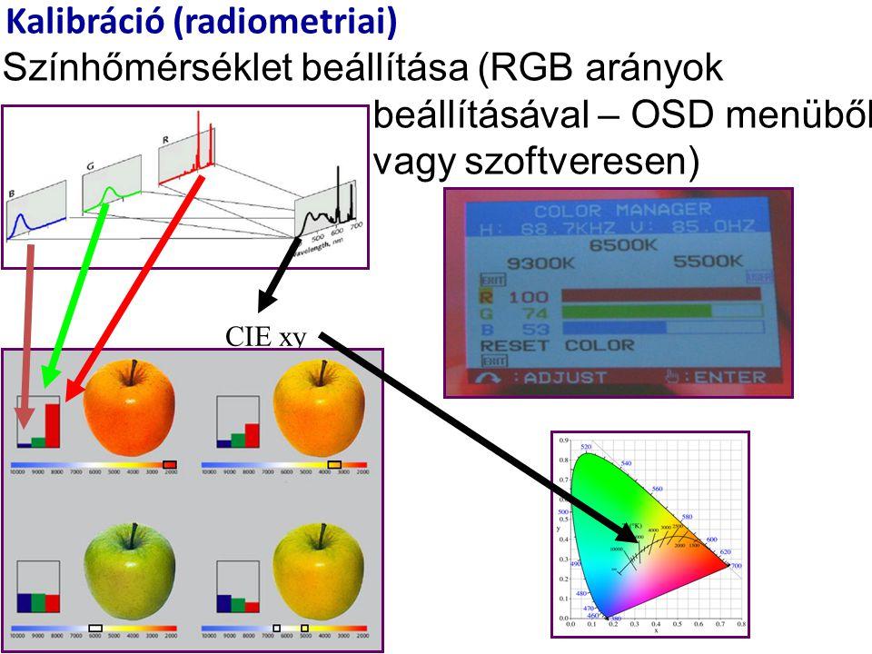 Kalibráció (radiometriai) Színhőmérséklet beállítása (RGB arányok beállításával – OSD menüből vagy szoftveresen) CIE xy