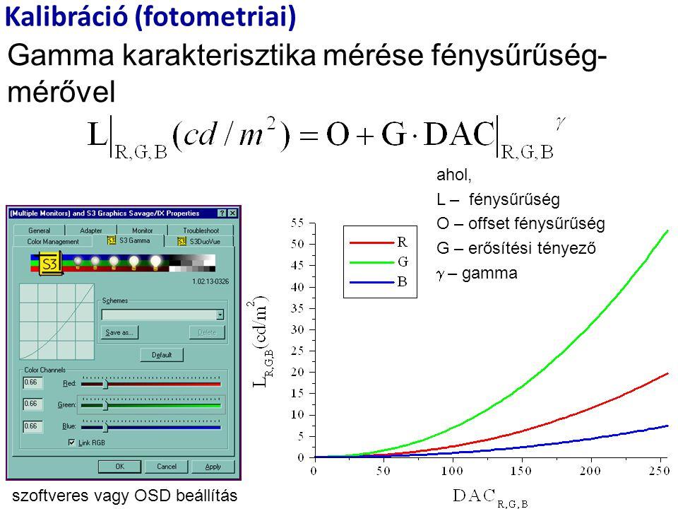 Kalibráció (fotometriai) Gamma karakterisztika mérése fénysűrűség- mérővel ahol, L – fénysűrűség O – offset fénysűrűség G – erősítési tényező  – gamma szoftveres vagy OSD beállítás