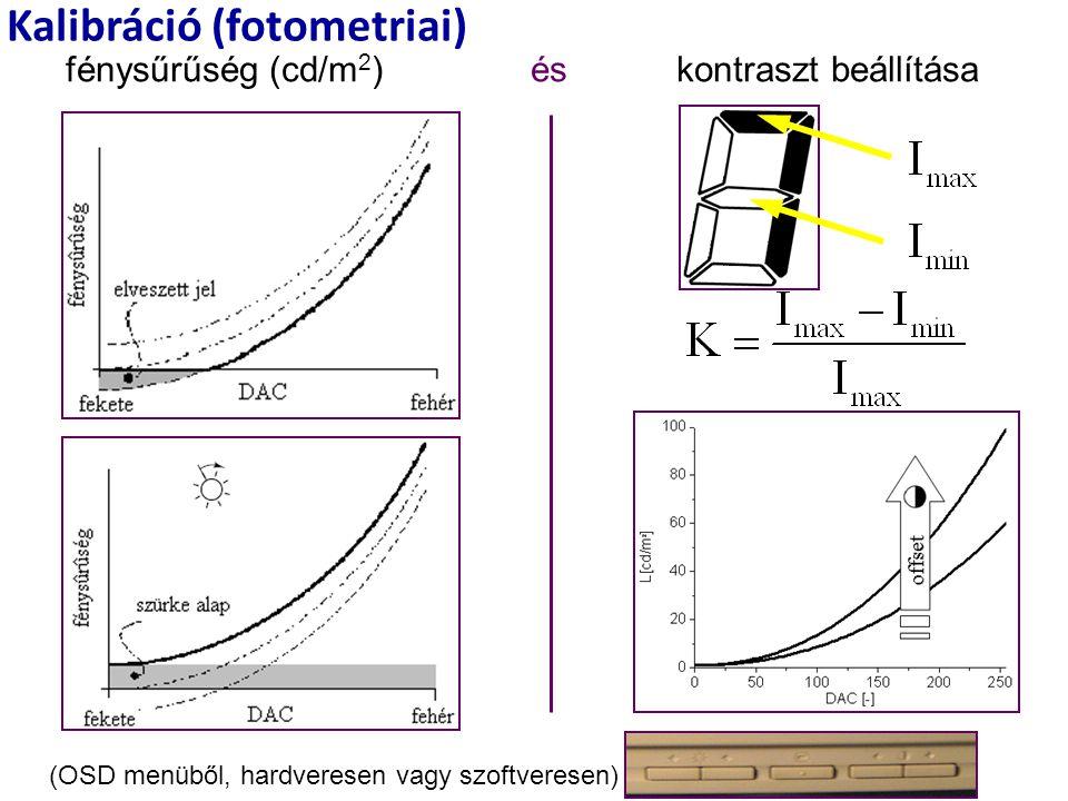 Kalibráció (fotometriai) fénysűrűség (cd/m 2 ) és kontraszt beállítása (OSD menüből, hardveresen vagy szoftveresen)