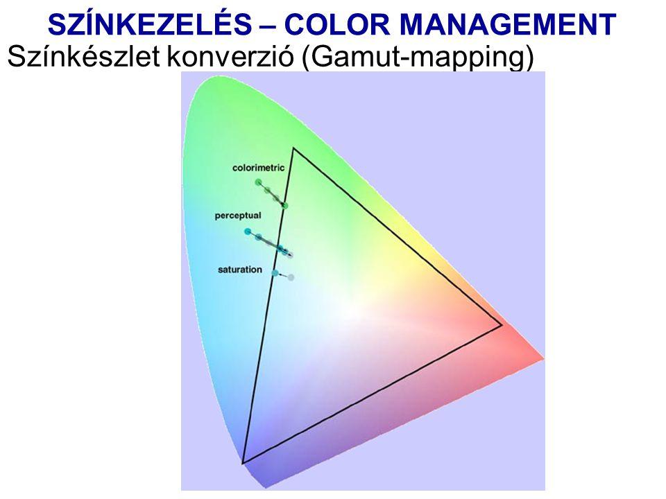 Színkészlet konverzió (Gamut-mapping) SZÍNKEZELÉS – COLOR MANAGEMENT
