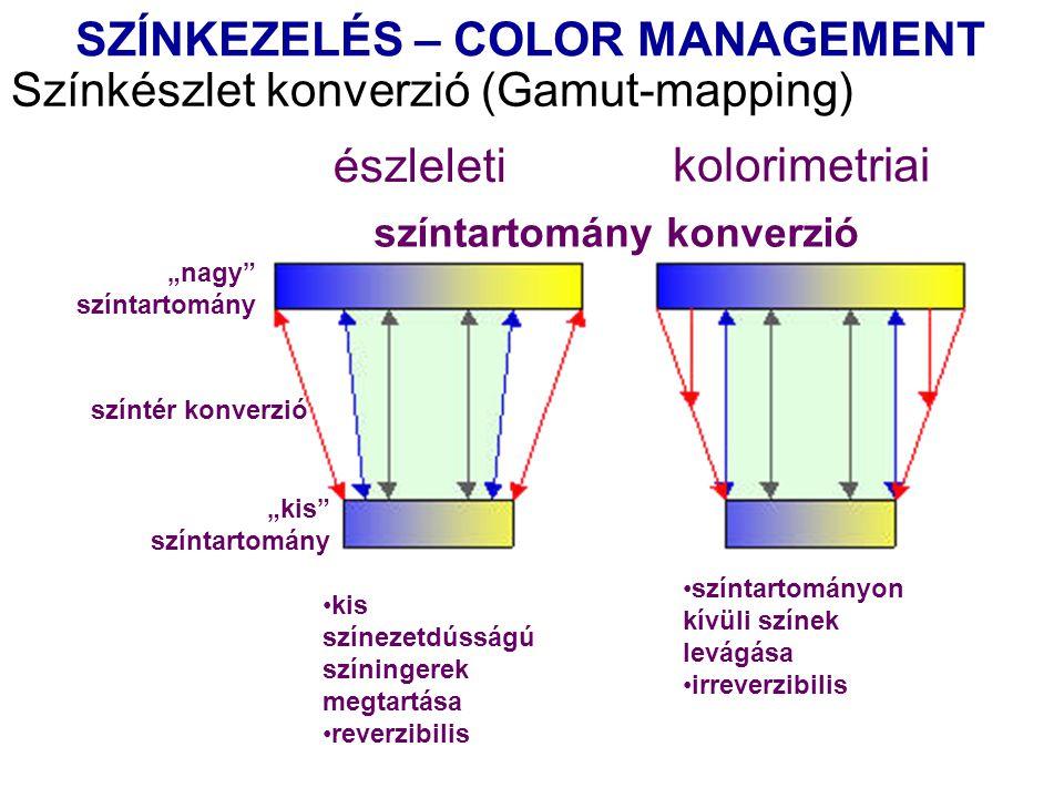 """színtartomány konverzió észleleti kolorimetriai """"nagy színtartomány """"kis színtartomány színtér konverzió kis színezetdússágú színingerek megtartása reverzibilis színtartományon kívüli színek levágása irreverzibilis Színkészlet konverzió (Gamut-mapping) SZÍNKEZELÉS – COLOR MANAGEMENT"""