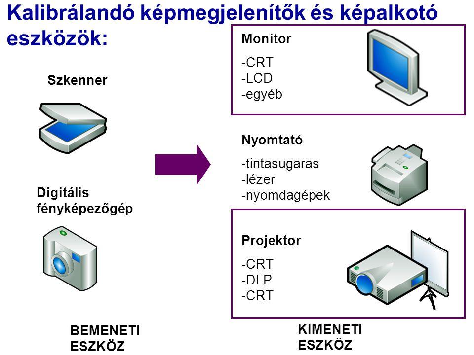 Kalibrálandó képmegjelenítők és képalkotó eszközök: Szkenner Monitor -CRT -LCD -egyéb Nyomtató -tintasugaras -lézer -nyomdagépek Projektor -CRT -DLP -CRT Digitális fényképezőgép BEMENETI ESZKÖZ KIMENETI ESZKÖZ