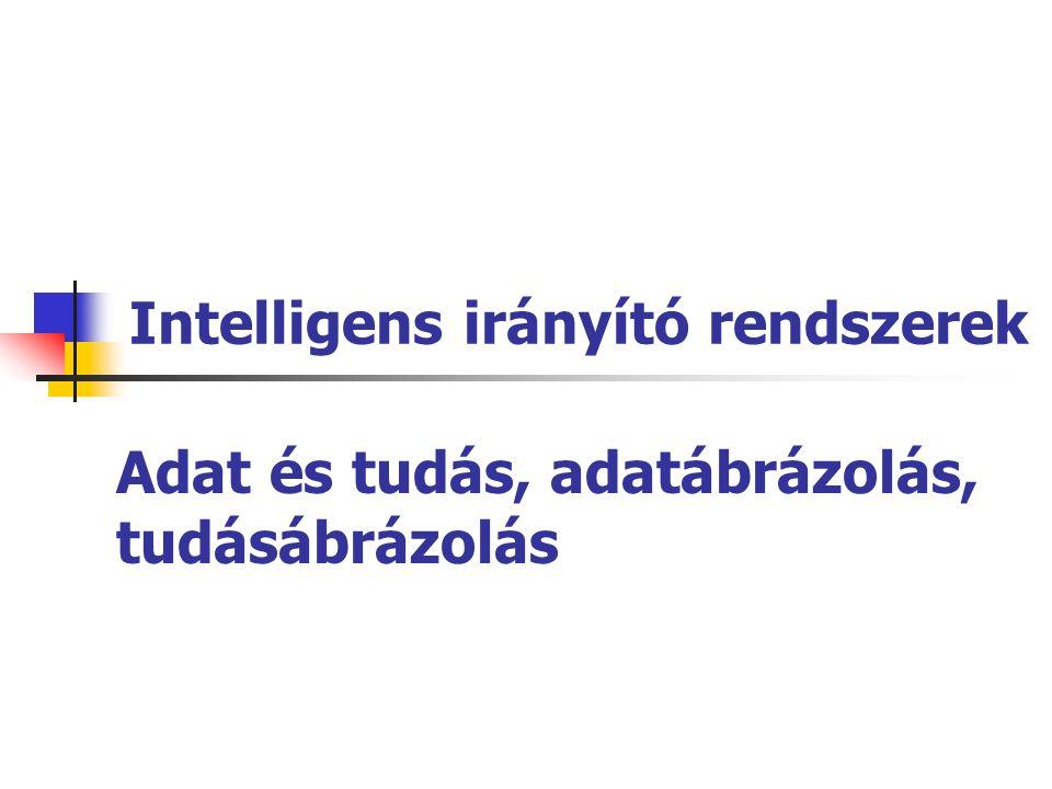 Intelligens irányító rendszerek Adat és tudás, adatábrázolás, tudásábrázolás