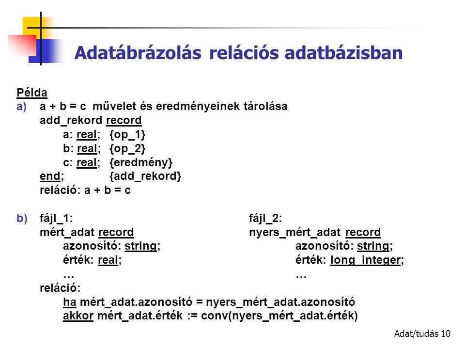 Adat/tudás 10 Adatábrázolás relációs adatbázisban Példa a)a + b = c művelet és eredményeinek tárolása add_rekord record a: real;{op_1} b: real;{op_2} c: real;{eredmény} end;{add_rekord} reláció: a + b = c b)fájl_1:fájl_2: mért_adat recordnyers_mért_adat record azonosító: string;azonosító: string; érték: real;érték: long_integer;… reláció: ha mért_adat.azonosító = nyers_mért_adat.azonosító akkor mért_adat.érték := conv(nyers_mért_adat.érték)