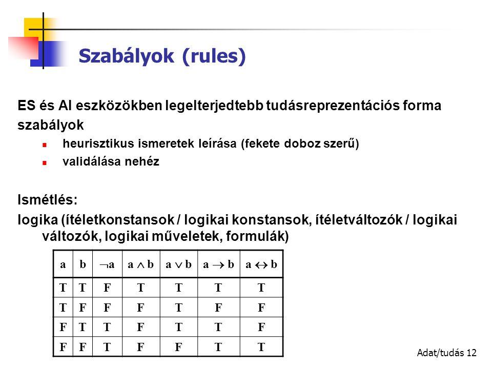 Adat/tudás 12 Szabályok (rules) ES és AI eszközökben legelterjedtebb tudásreprezentációs forma szabályok heurisztikus ismeretek leírása (fekete doboz szerű) validálása nehéz Ismétlés: logika (ítéletkonstansok / logikai konstansok, ítéletváltozók / logikai változók, logikai műveletek, formulák) ab aaa  ba  ba  ba  b TTFTTTT TFFFTFF FTTFTTF FFTFFTT
