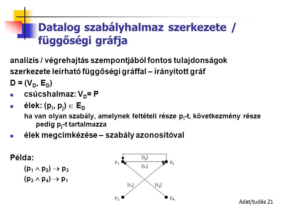 Adat/tudás 21 Datalog szabályhalmaz szerkezete / függőségi gráfja analízis / végrehajtás szempontjából fontos tulajdonságok szerkezete leírható függőségi gráffal – irányított gráf D = (V D, E D ) csúcshalmaz: V D = P élek: (p i, p j )  E D ha van olyan szabály, amelynek feltételi része p i -t, következmény része pedig p j -t tartalmazza élek megcímkézése – szabály azonosítóval Példa: (p 1  p 2 )  p 3 (p 3  p 4 )  p 1