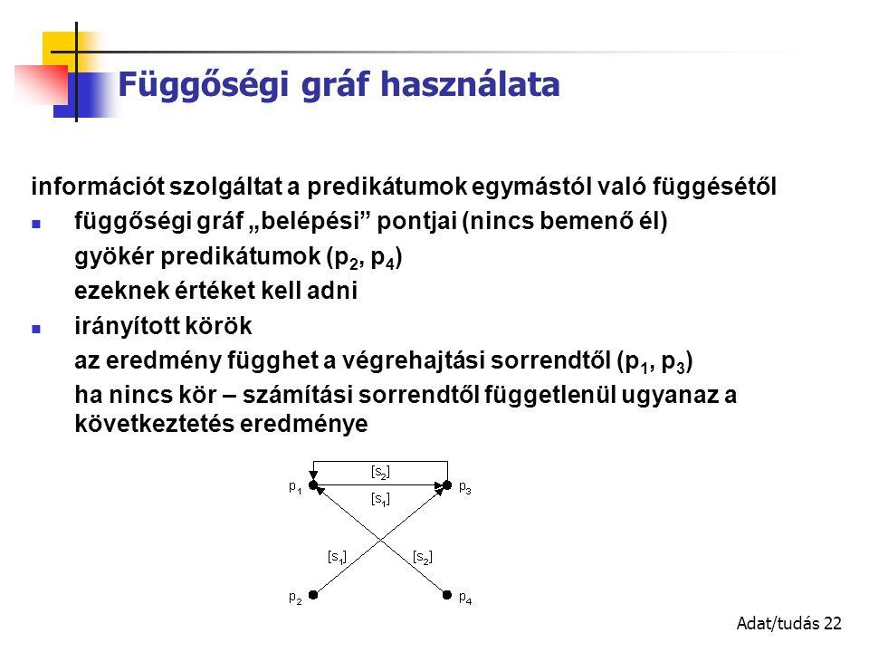"""Adat/tudás 22 Függőségi gráf használata információt szolgáltat a predikátumok egymástól való függésétől függőségi gráf """"belépési pontjai (nincs bemenő él) gyökér predikátumok (p 2, p 4 ) ezeknek értéket kell adni irányított körök az eredmény függhet a végrehajtási sorrendtől (p 1, p 3 ) ha nincs kör – számítási sorrendtől függetlenül ugyanaz a következtetés eredménye"""