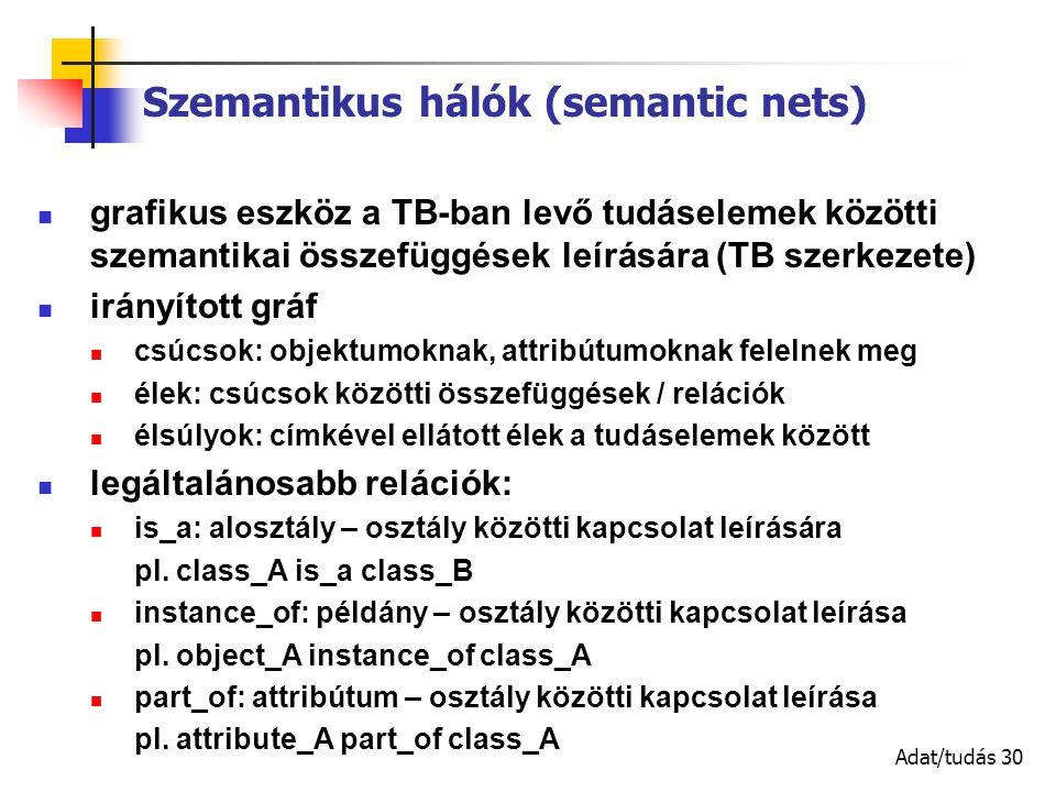 Adat/tudás 30 grafikus eszköz a TB-ban levő tudáselemek közötti szemantikai összefüggések leírására (TB szerkezete) irányított gráf csúcsok: objektumoknak, attribútumoknak felelnek meg élek: csúcsok közötti összefüggések / relációk élsúlyok: címkével ellátott élek a tudáselemek között legáltalánosabb relációk: is_a: alosztály – osztály közötti kapcsolat leírására pl.