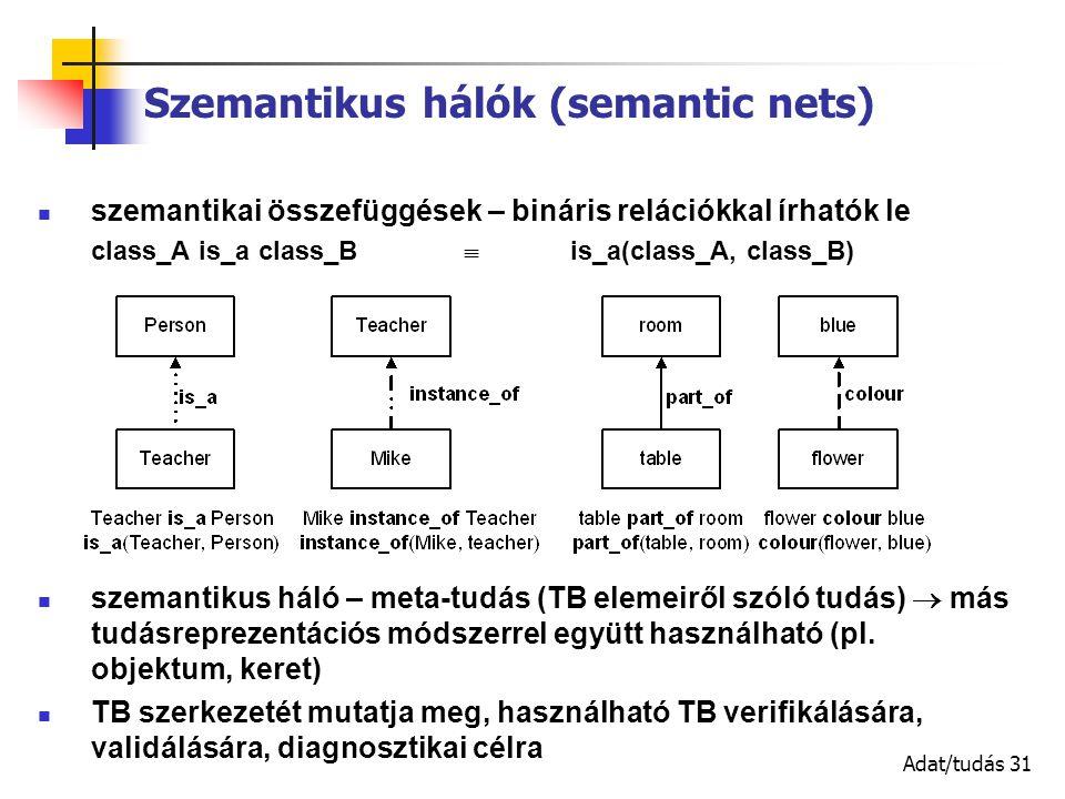 Adat/tudás 31 szemantikai összefüggések – bináris relációkkal írhatók le class_A is_a class_B  is_a(class_A, class_B) szemantikus háló – meta-tudás (TB elemeiről szóló tudás)  más tudásreprezentációs módszerrel együtt használható (pl.