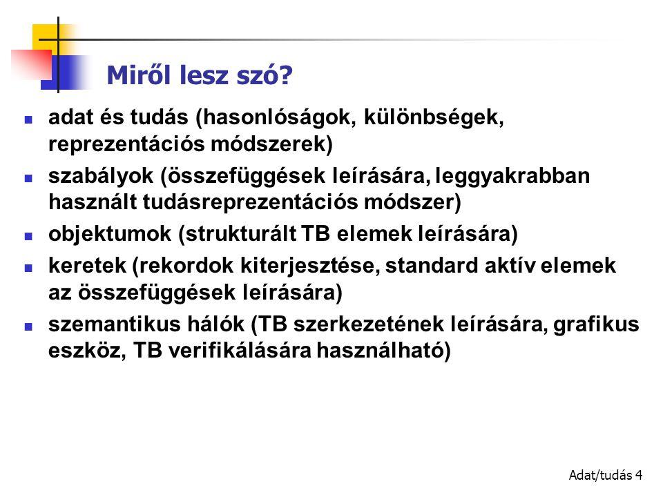 Adat/tudás 4 adat és tudás (hasonlóságok, különbségek, reprezentációs módszerek) szabályok (összefüggések leírására, leggyakrabban használt tudásreprezentációs módszer) objektumok (strukturált TB elemek leírására) keretek (rekordok kiterjesztése, standard aktív elemek az összefüggések leírására) szemantikus hálók (TB szerkezetének leírására, grafikus eszköz, TB verifikálására használható) Miről lesz szó?