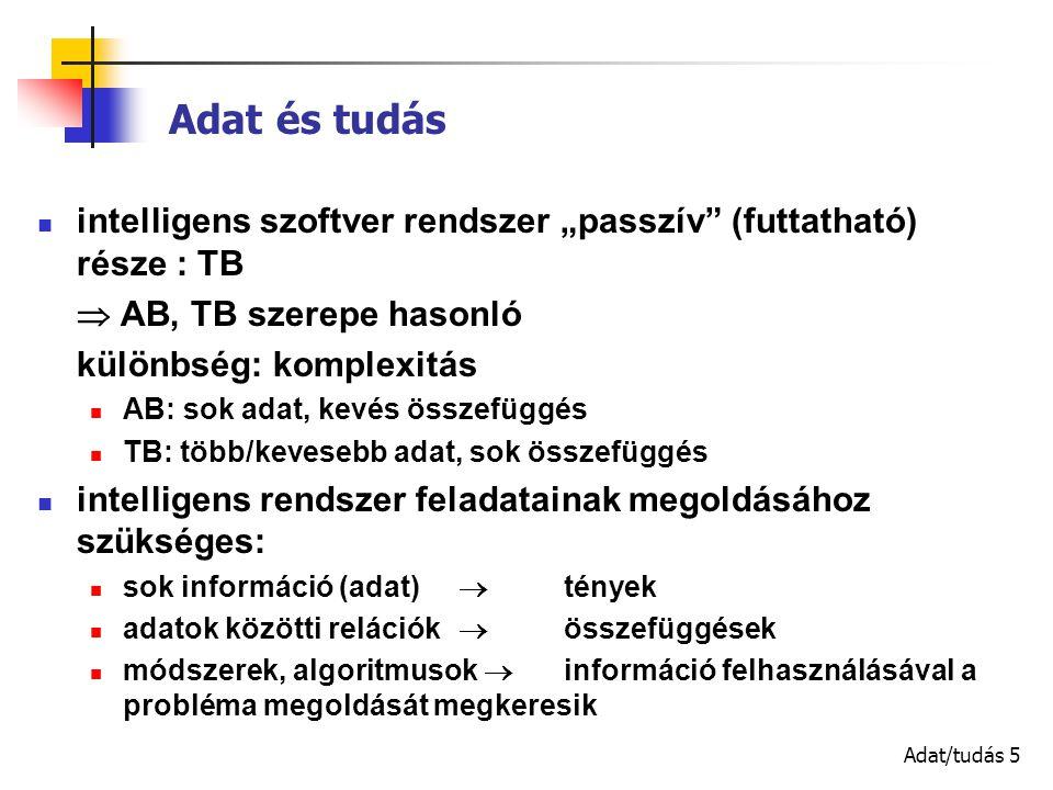 """Adat/tudás 5 Adat és tudás intelligens szoftver rendszer """"passzív (futtatható) része : TB  AB, TB szerepe hasonló különbség: komplexitás AB: sok adat, kevés összefüggés TB: több/kevesebb adat, sok összefüggés intelligens rendszer feladatainak megoldásához szükséges: sok információ (adat)  tények adatok közötti relációk  összefüggések módszerek, algoritmusok  információ felhasználásával a probléma megoldását megkeresik"""