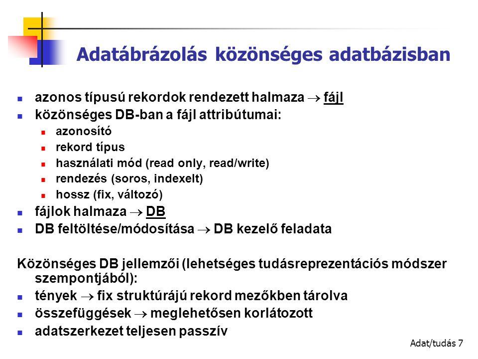 Adat/tudás 7 Adatábrázolás közönséges adatbázisban azonos típusú rekordok rendezett halmaza  fájl közönséges DB-ban a fájl attribútumai: azonosító rekord típus használati mód (read only, read/write) rendezés (soros, indexelt) hossz (fix, változó) fájlok halmaza  DB DB feltöltése/módosítása  DB kezelő feladata Közönséges DB jellemzői (lehetséges tudásreprezentációs módszer szempontjából): tények  fix struktúrájú rekord mezőkben tárolva összefüggések  meglehetősen korlátozott adatszerkezet teljesen passzív