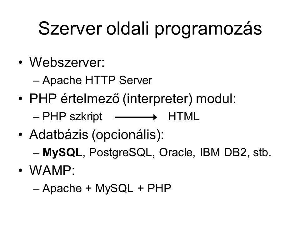 Szerver oldali programozás Miért.
