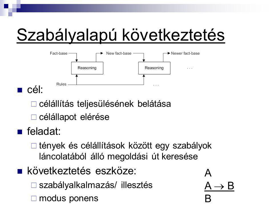 MP alkalmazása szerint  két különböző következtetési forma:  adatvezérelt (előrefelé haladó) következtetés cél: egy célállapot elérése vagy megkonstruálása a kezdőállapotból új következtetések előállítása MP alkalmazásával következtetés a terminálási feltétel eléréséig vagy az összes következmény előállításáig (nincs több alkalmazható szabály)  célvezérelt (visszafelé haladó) következtetés cél: egy feltételezett célállapot érvényességének igazolása kezdetben érvényes tényekre támaszkodva új részcélok előállítása MP alkalmazásával következtetés az összes részcél igazolásáig vagy amíg nincs több igazolható részcél (nincs több alkalmazható szabály) Kétféle következtetési módszer: