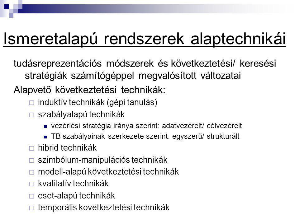 Ismeretalapú rendszerek alaptechnikái tudásreprezentációs módszerek és következtetési/ keresési stratégiák számítógéppel megvalósított változatai Alapvető következtetési technikák:  induktív technikák (gépi tanulás)  szabályalapú technikák vezérlési stratégia iránya szerint: adatvezérelt/ célvezérelt TB szabályainak szerkezete szerint: egyszerű/ strukturált  hibrid technikák  szimbólum-manipulációs technikák  modell-alapú következtetési technikák  kvalitatív technikák  eset-alapú technikák  temporális következtetési technikák
