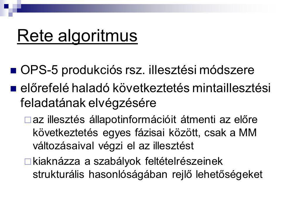 Rete algoritmus OPS-5 produkciós rsz.