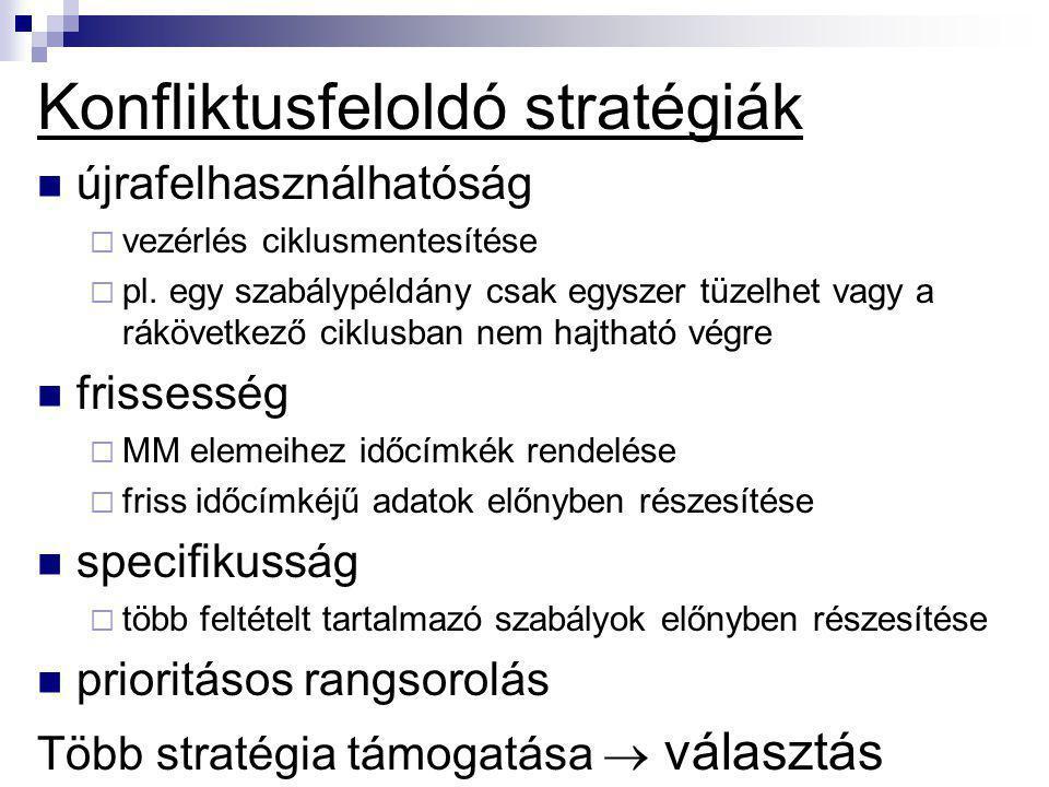 Konfliktusfeloldó stratégiák újrafelhasználhatóság  vezérlés ciklusmentesítése  pl.