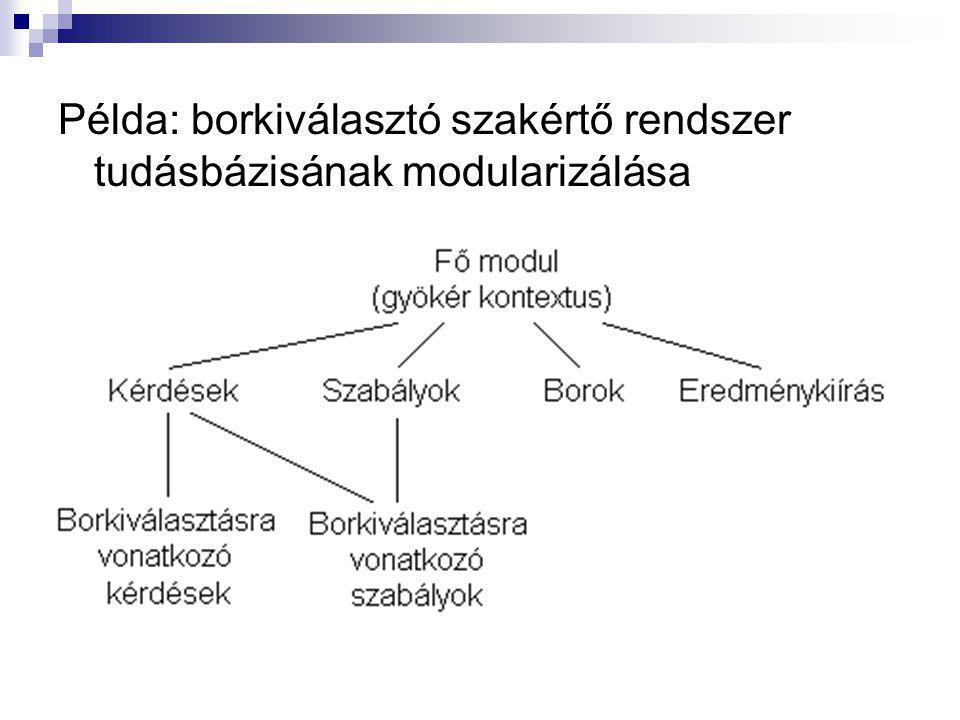 rendszer viselkedésének könnyebb áttekinthetősége (könnyebb tesztelés, módosítás, karbantartás) ugyanannak a szabályhalmaznak többszörös aktivizálása lehetséges  statikus kód redukálása célvezérelt/ adatvezérelt szabályok elkülönített kezelése kiválóan megoldható Szabályok strukturálásának előnyei: