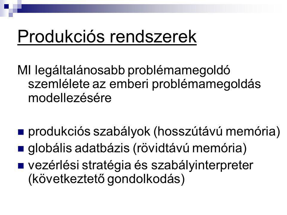 Produkciós szabály HA AKKOR tudásmorzsa (chunk of knowledge) reprezentálása feltétel: szabályalkalmazás feltételeit megadó tényállítás vagy ezek és/ vagy kapcsolata következmény: szabályalkalmazás egy vagy több következménye  akciók (globális DB tartalmának módosítása)  eljáráshívások (információcsere biztosítása)  beavatkozások (rsz.